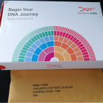 Family Tree DNA Review: My Personal DNA Results